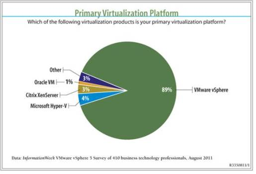 IDC Mkt Share pic